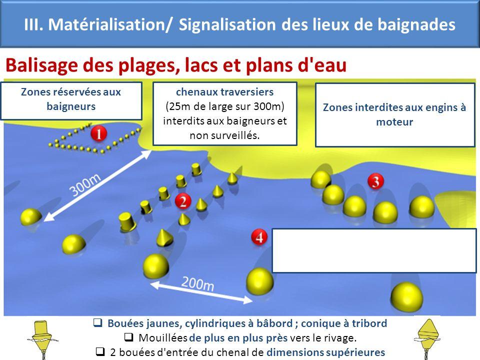Balisage des plages, lacs et plans d'eau chenaux traversiers (25m de large sur 300m) interdits aux baigneurs et non surveillés. Bouées jaunes, cylindr