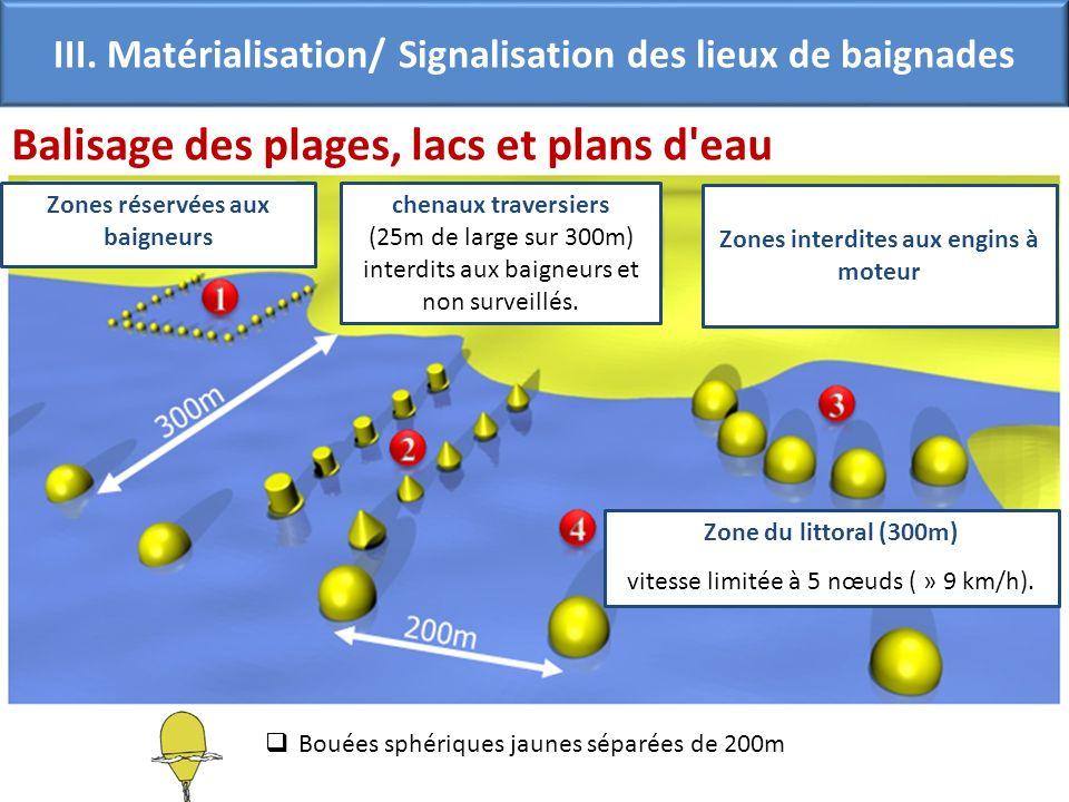 Balisage des plages, lacs et plans d'eau chenaux traversiers (25m de large sur 300m) interdits aux baigneurs et non surveillés. Bouées sphériques jaun