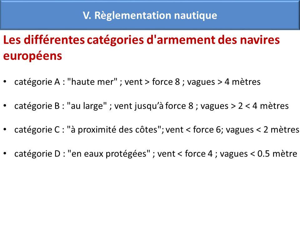 Les différentes catégories d armement des navires européens catégorie A : haute mer ; vent > force 8 ; vagues > 4 mètres catégorie B : au large ; vent jusquà force 8 ; vagues > 2 < 4 mètres catégorie C : à proximité des côtes ; vent < force 6; vagues < 2 mètres catégorie D : en eaux protégées ; vent < force 4 ; vagues < 0.5 mètre V.