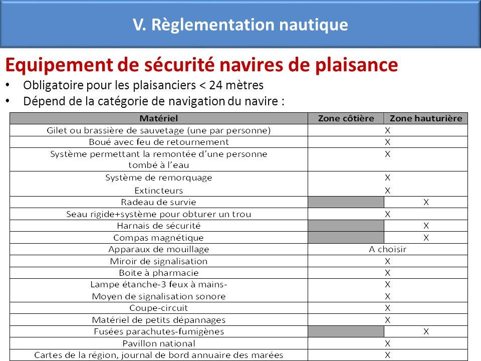 Equipement de sécurité navires de plaisance Obligatoire pour les plaisanciers < 24 mètres Dépend de la catégorie de navigation du navire : V.