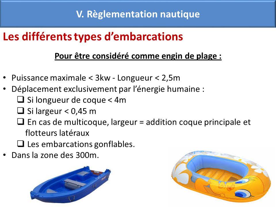 Les différents types dembarcations Pour être considéré comme engin de plage : Puissance maximale < 3kw - Longueur < 2,5m Déplacement exclusivement par
