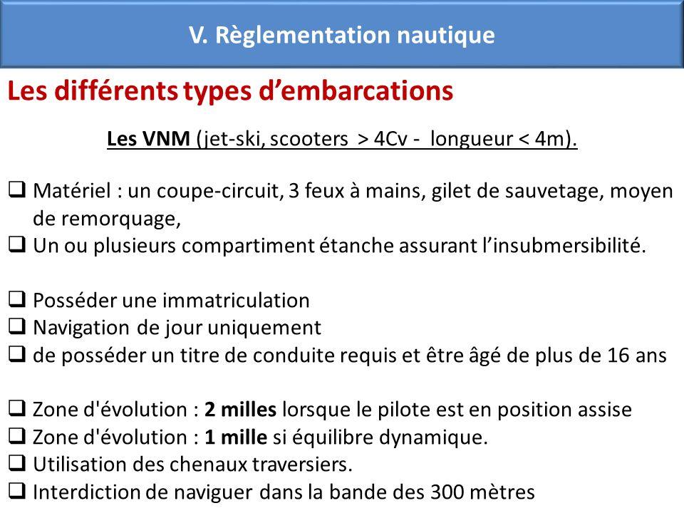Les différents types dembarcations Les VNM (jet-ski, scooters > 4Cv - longueur < 4m). Matériel : un coupe-circuit, 3 feux à mains, gilet de sauvetage,