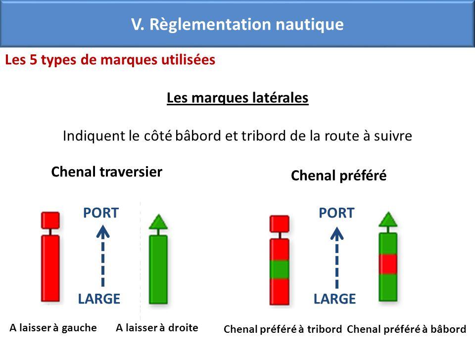 Les 5 types de marques utilisées Les marques latérales Indiquent le côté bâbord et tribord de la route à suivre A laisser à gauche A laisser à droite LARGE PORT Chenal préféré à tribord Chenal préféré à bâbord V.