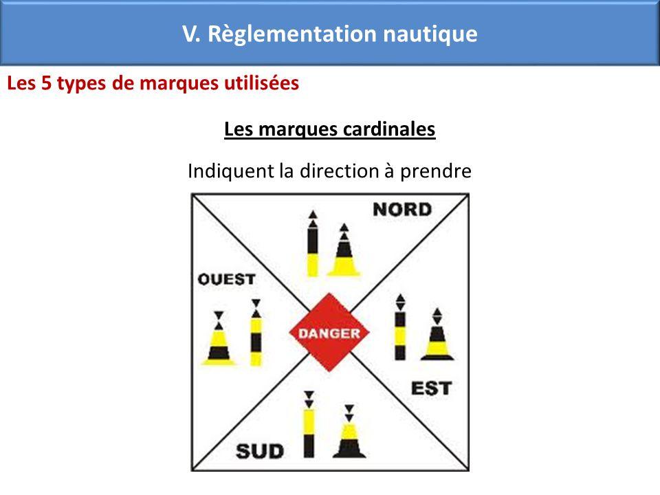 Les 5 types de marques utilisées Les marques cardinales Indiquent la direction à prendre V. Règlementation nautique