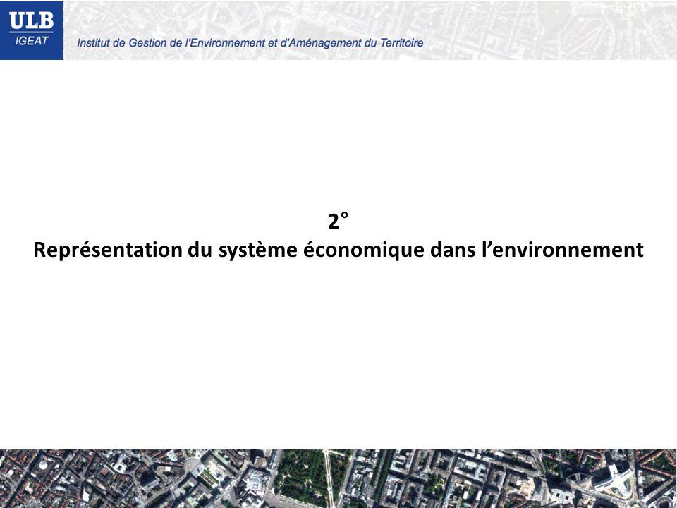 2° Représentation du système économique dans lenvironnement