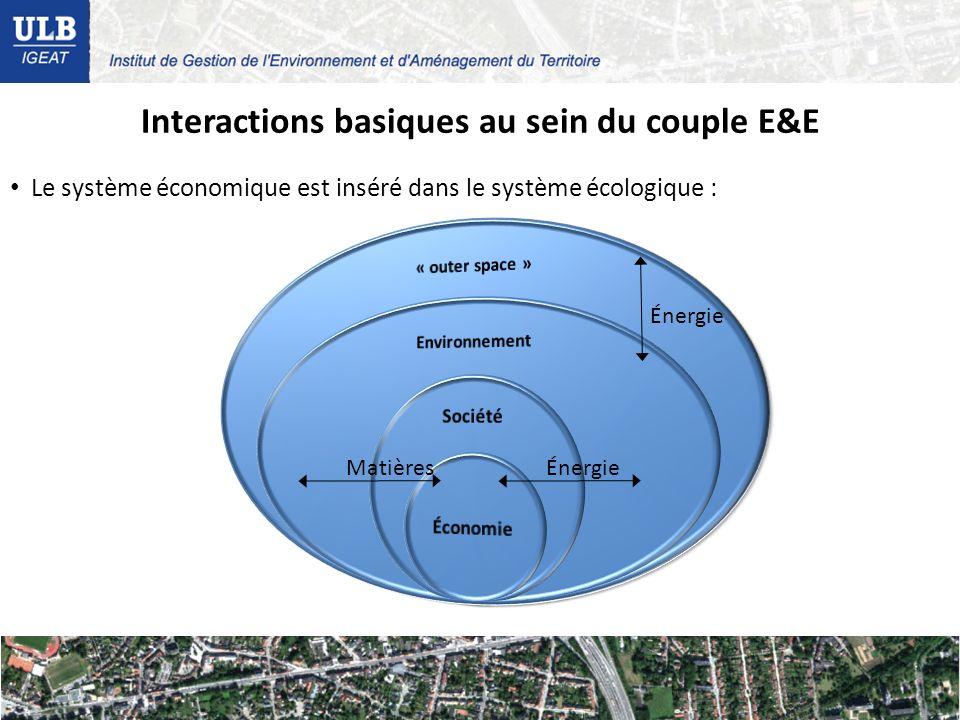 Énergie Matières Interactions basiques au sein du couple E&E Le système économique est inséré dans le système écologique :