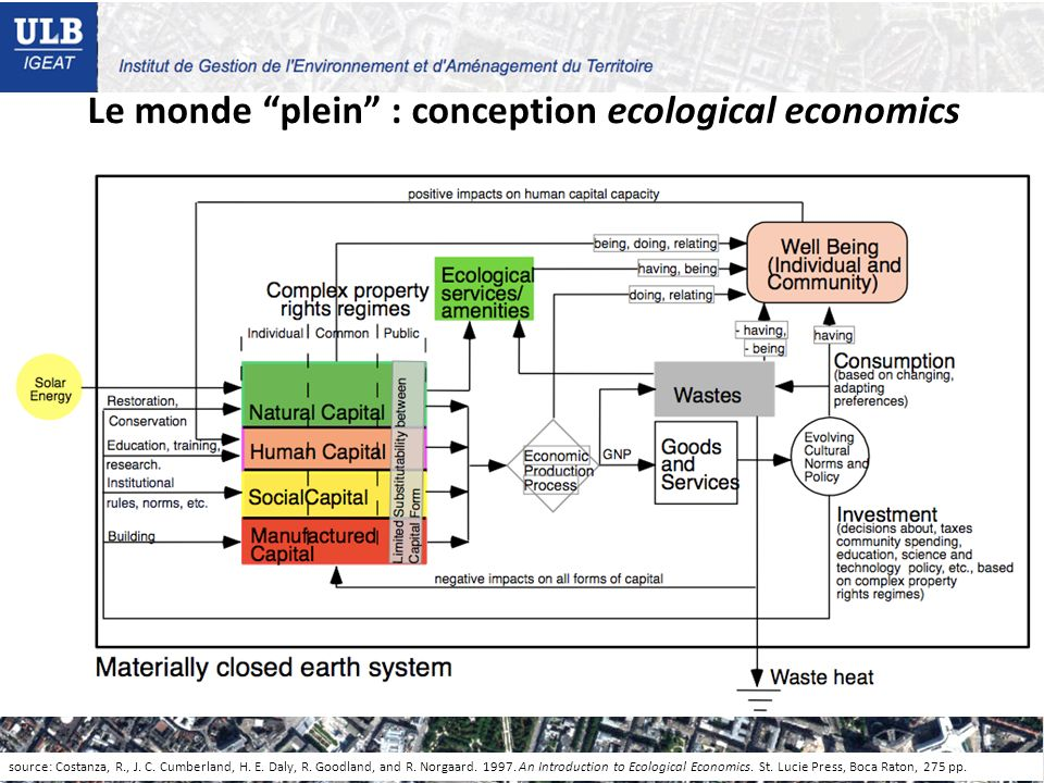 Le monde plein : conception ecological economics source: Costanza, R., J.