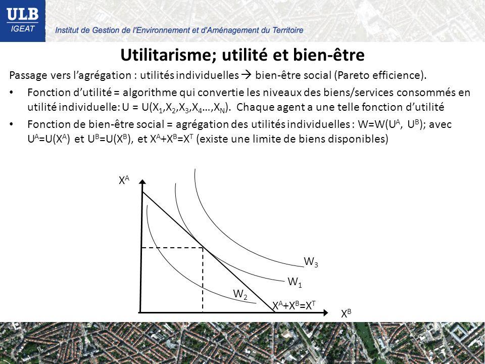 Utilitarisme; utilité et bien-être Passage vers lagrégation : utilités individuelles bien-être social (Pareto efficience).
