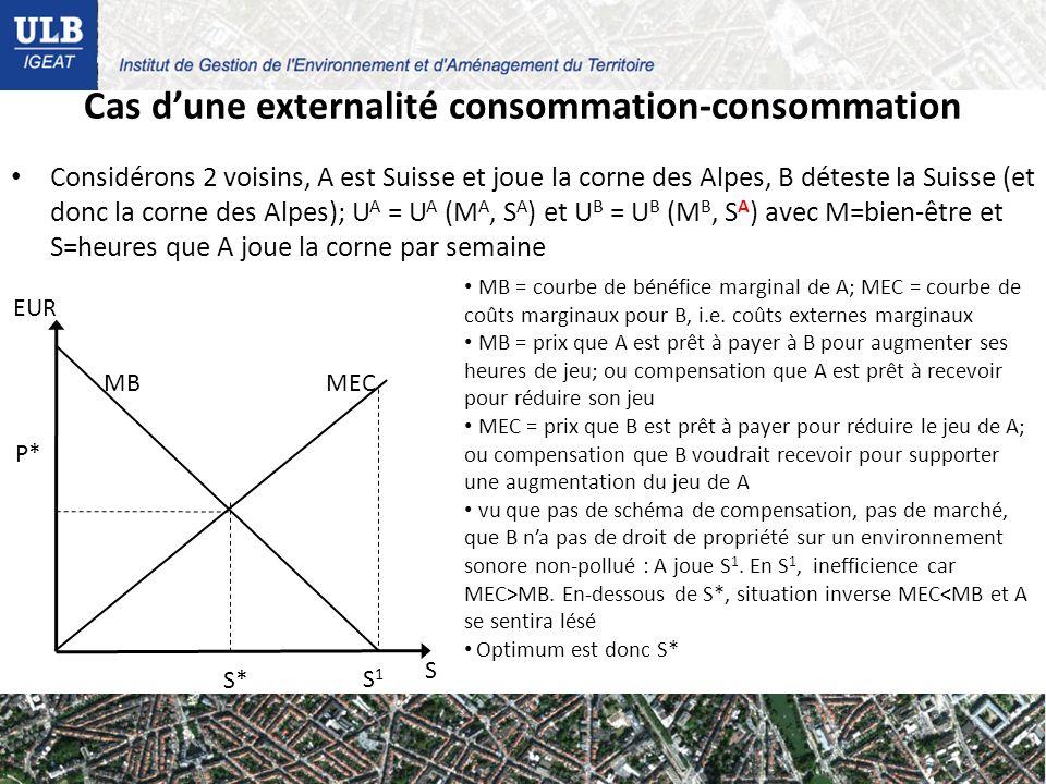Cas dune externalité consommation-consommation Considérons 2 voisins, A est Suisse et joue la corne des Alpes, B déteste la Suisse (et donc la corne des Alpes); U A = U A (M A, S A ) et U B = U B (M B, S A ) avec M=bien-être et S=heures que A joue la corne par semaine S EUR P* S* S1S1 MBMEC MB = courbe de bénéfice marginal de A; MEC = courbe de coûts marginaux pour B, i.e.