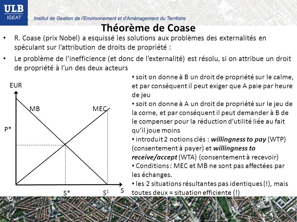 Théorème de Coase R.