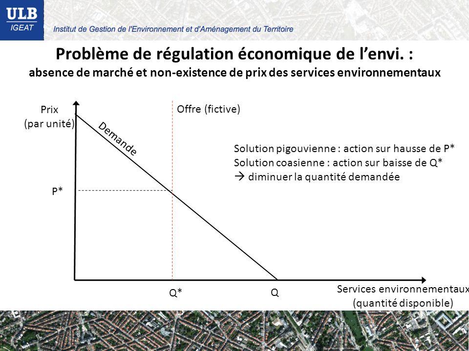 Problème de régulation économique de lenvi.