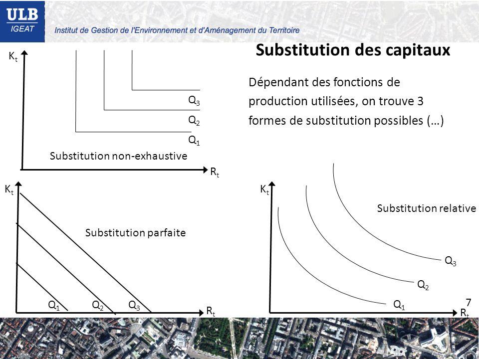 Substitution des capitaux Dépendant des fonctions de production utilisées, on trouve 3 formes de substitution possibles (…) RtRt KtKt Q1Q1 Q3Q3 Q2Q2 RtRt KtKt Q1Q1 Q3Q3 Q2Q2 Substitution parfaite Substitution relative Q1Q1 Q3Q3 Q2Q2 RtRt KtKt Substitution non-exhaustive 7