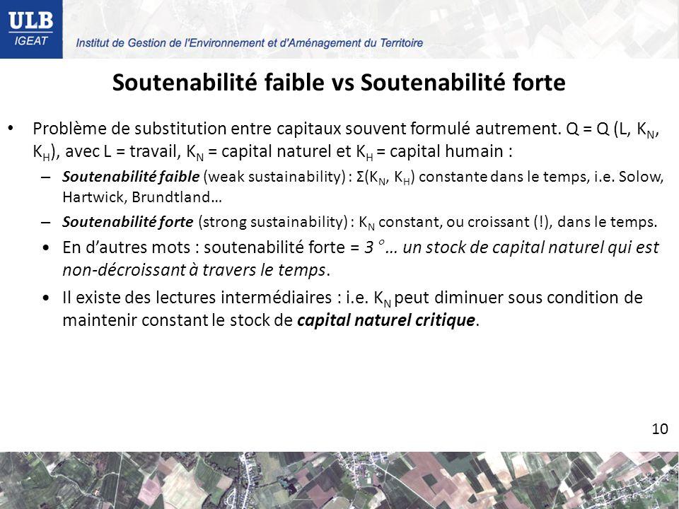 Soutenabilité faible vs Soutenabilité forte Problème de substitution entre capitaux souvent formulé autrement.