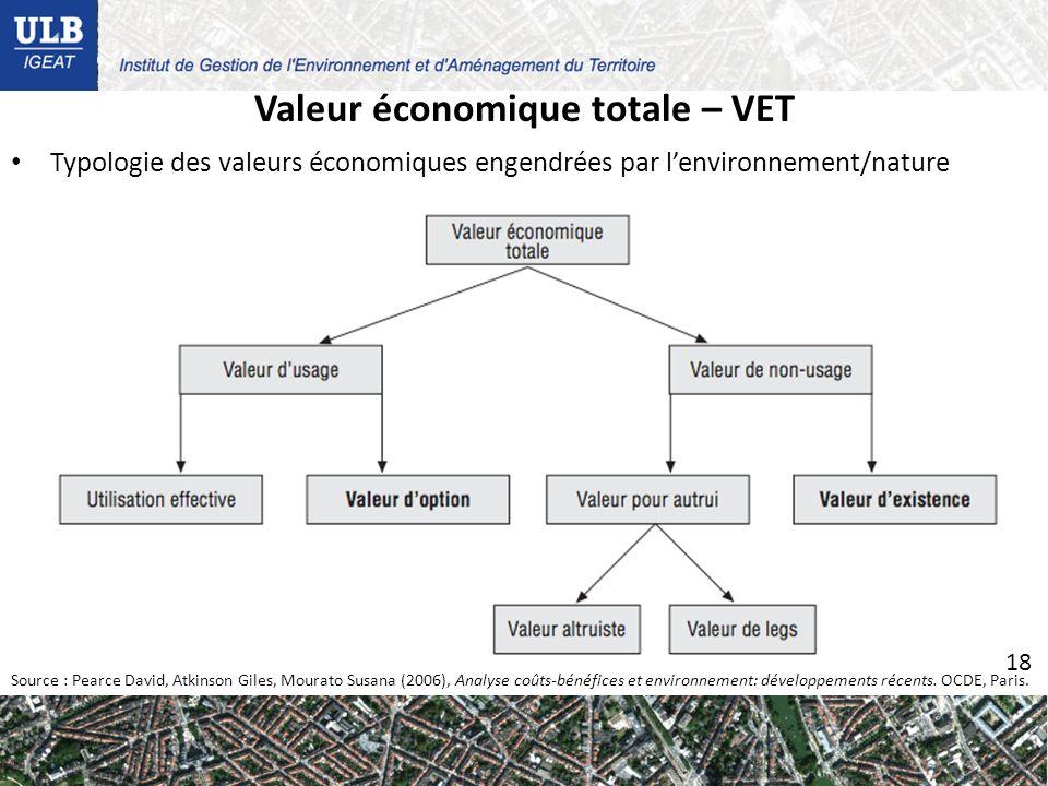 Valeur économique totale – VET Typologie des valeurs économiques engendrées par lenvironnement/nature Source : Pearce David, Atkinson Giles, Mourato Susana (2006), Analyse coûts-bénéfices et environnement: développements récents.