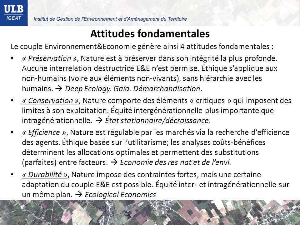 Attitudes fondamentales Le couple Environnement&Economie génère ainsi 4 attitudes fondamentales : « Préservation », Nature est à préserver dans son intégrité la plus profonde.
