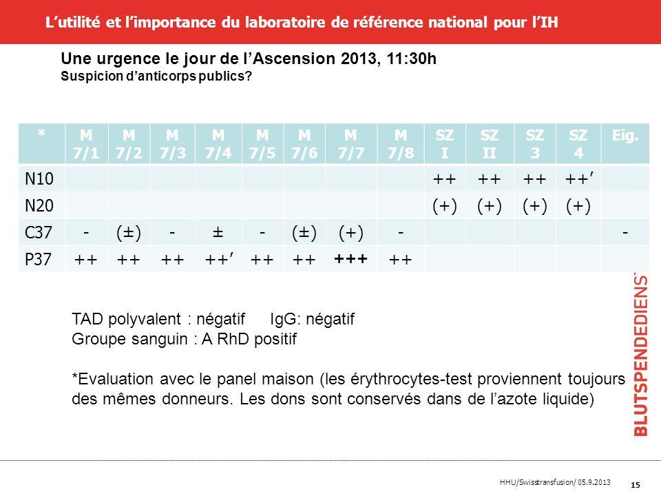 HHU/Swisstransfusion/ 05.9.2013 15 Lutilité et limportance du laboratoire de référence national pour lIH Une urgence le jour de lAscension 2013, 11:30
