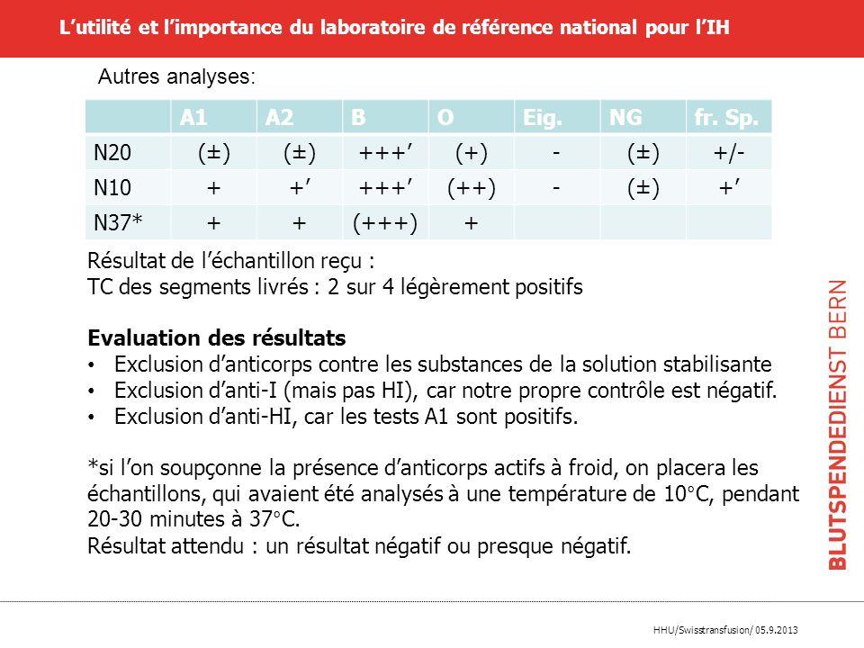 HHU/Swisstransfusion/ 05.9.2013 A1A2BOEig.NGfr. Sp. N20(±) +++(+)-(±)+/- N10+++++(++)-(±)+ N37*++(+++)+ Résultat de léchantillon reçu : TC des segment