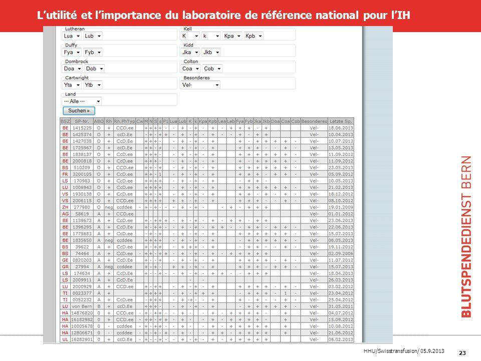HHU/Swisstransfusion/ 05.9.2013 23 Lutilité et limportance du laboratoire de référence national pour lIH
