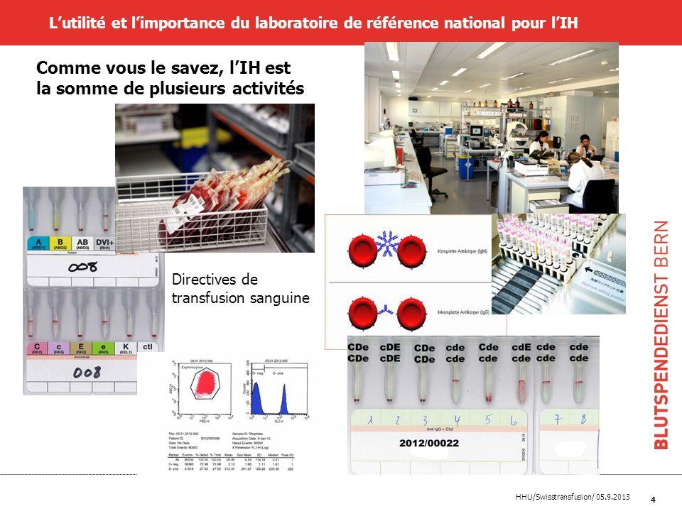 HHU/Swisstransfusion/ 05.9.2013 4 Comme vous le savez, lIH est la somme de plusieurs activités Directives de transfusion sanguine Lutilité et limporta