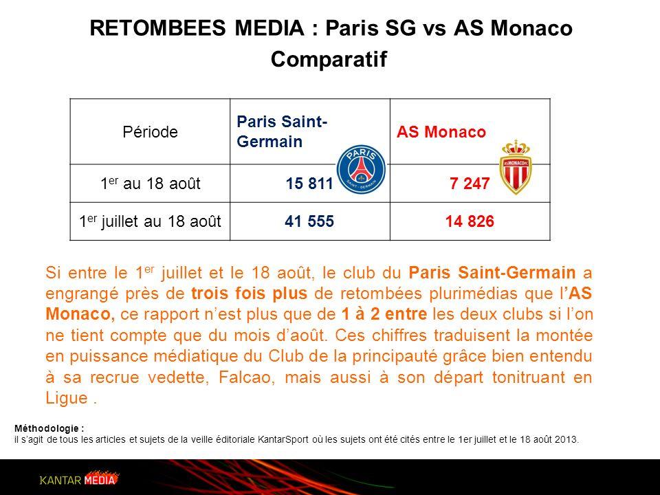 RETOMBEES MEDIA : Paris SG vs AS Monaco Méthodologie : il sagit de tous les articles et sujets de la veille éditoriale KantarSport où les sujets ont été cités entre le 1er juillet et le 18 août 2013.