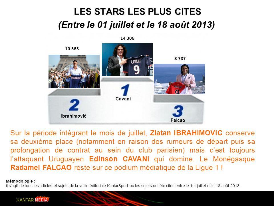 LES STARS LES PLUS CITES Méthodologie : il sagit de tous les articles et sujets de la veille éditoriale KantarSport où les sujets ont été cités entre le 1er juillet et le 18 août 2013.