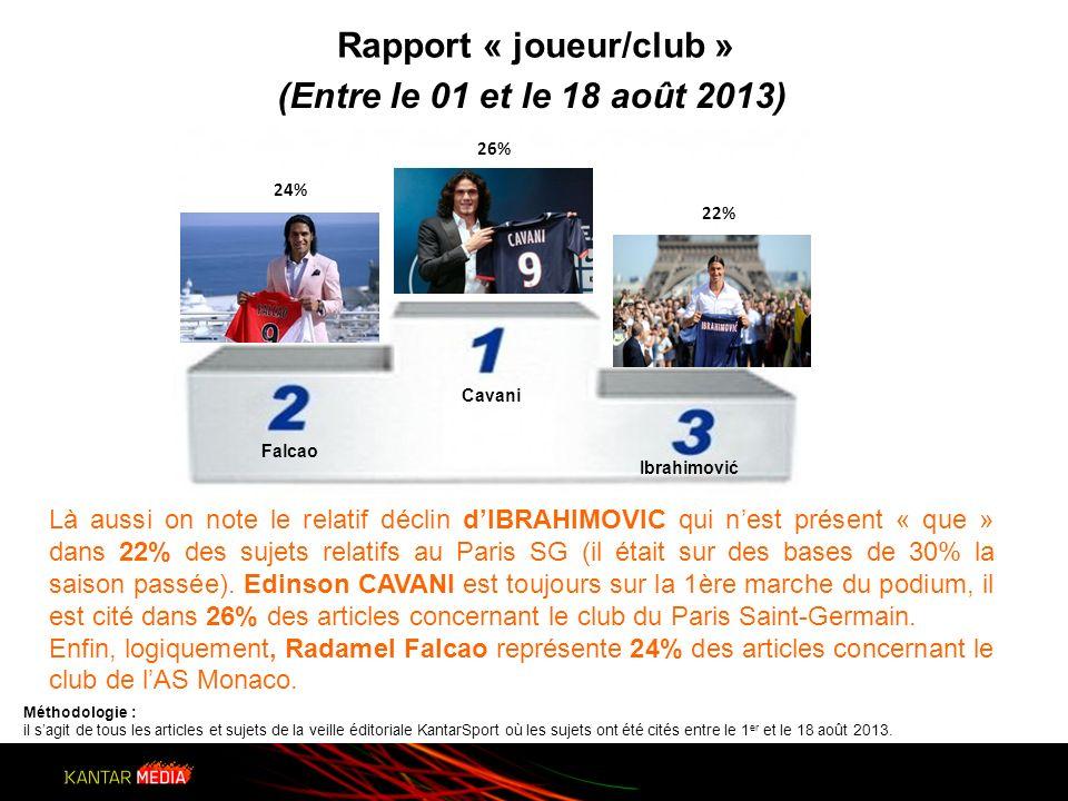 Rapport « joueur/club » Méthodologie : il sagit de tous les articles et sujets de la veille éditoriale KantarSport où les sujets ont été cités entre le 1 er et le 18 août 2013.