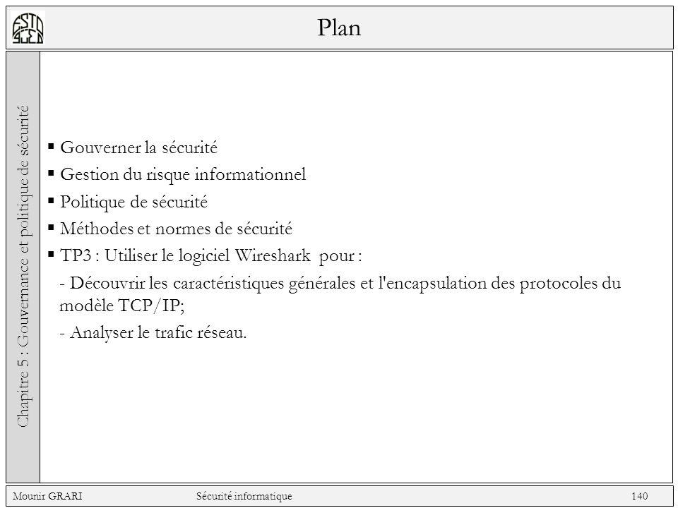 Plan Gouverner la sécurité Gestion du risque informationnel Politique de sécurité Méthodes et normes de sécurité TP3 : Utiliser le logiciel Wireshark