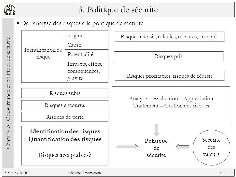 3. Politique de sécurité De lanalyse des risques à la politique de sécurité Chapitre 5 : Gouvernance et politique de sécurité Mounir GRARI Sécurité in