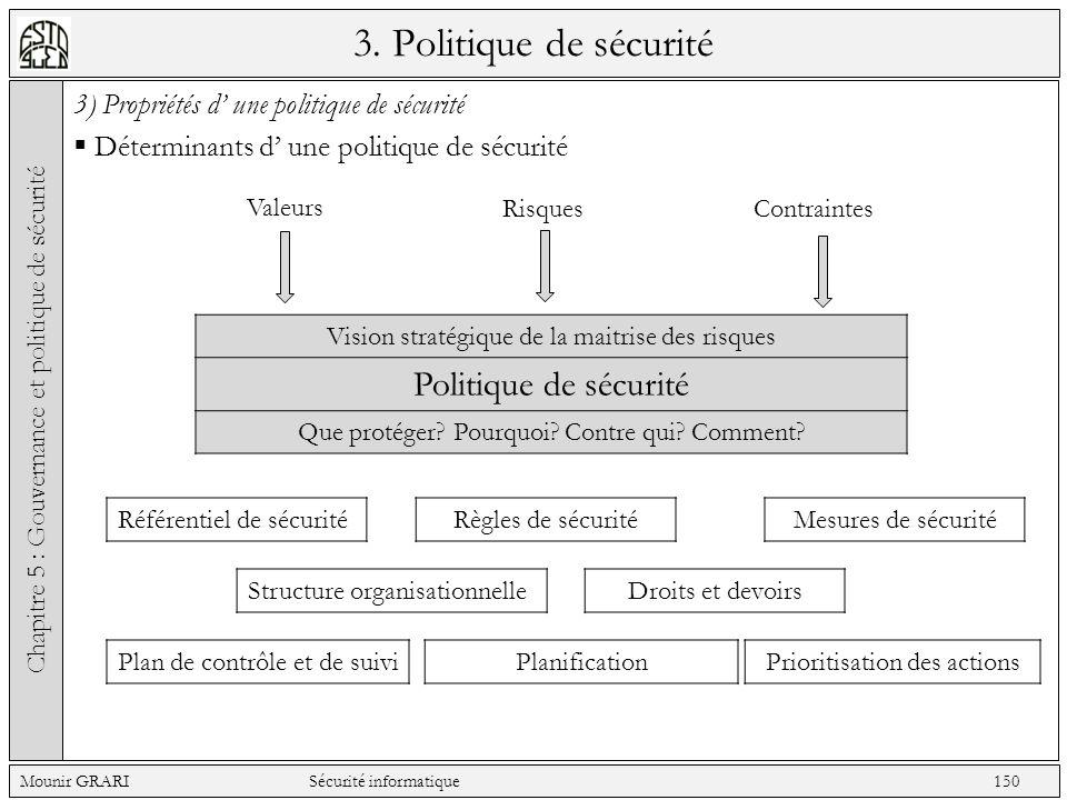 3. Politique de sécurité 3) Propriétés d une politique de sécurité Déterminants d une politique de sécurité Chapitre 5 : Gouvernance et politique de s