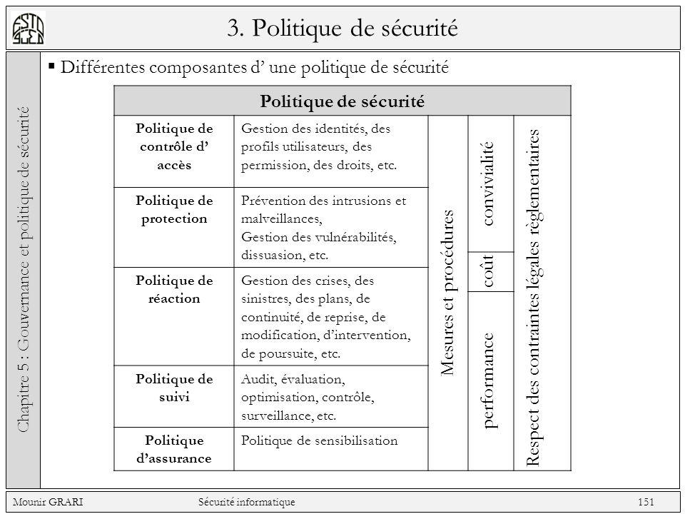 3. Politique de sécurité Différentes composantes d une politique de sécurité Chapitre 5 : Gouvernance et politique de sécurité Mounir GRARI Sécurité i