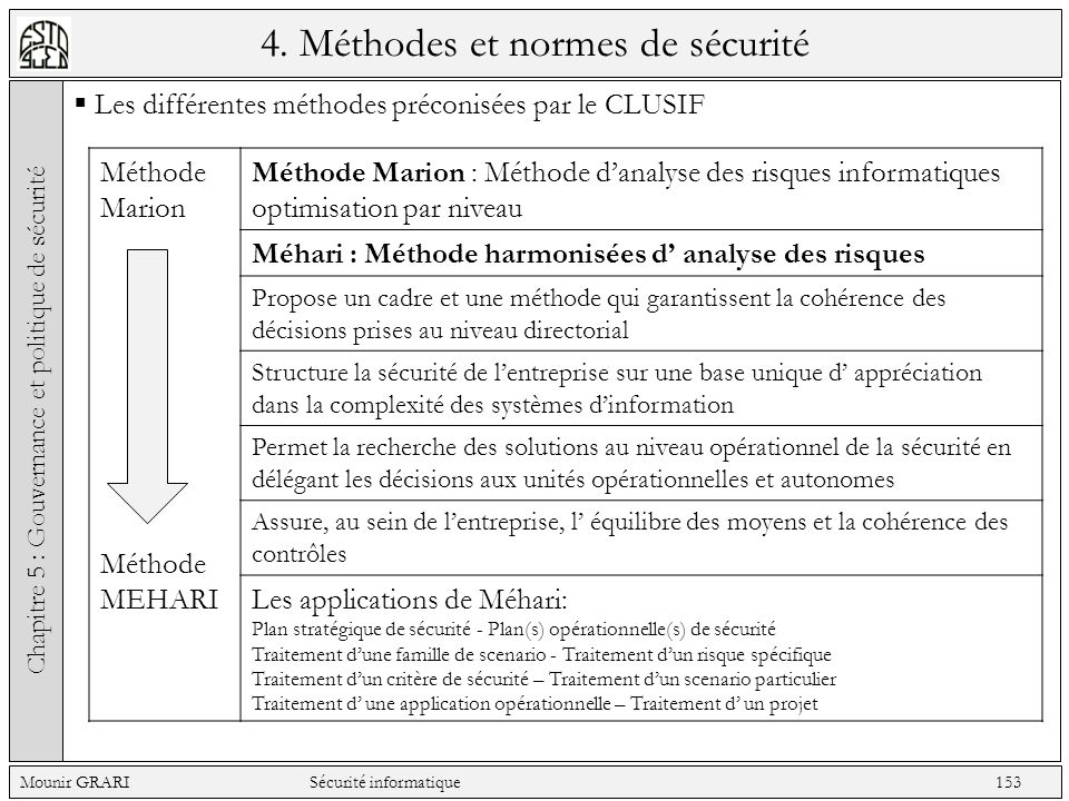 4. Méthodes et normes de sécurité Les différentes méthodes préconisées par le CLUSIF Chapitre 5 : Gouvernance et politique de sécurité Mounir GRARI Sé