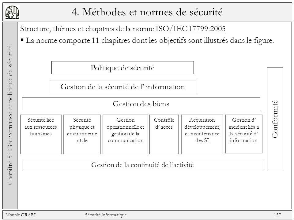 4. Méthodes et normes de sécurité Structure, thèmes et chapitres de la norme ISO/IEC 17799:2005 La norme comporte 11 chapitres dont les objectifs sont