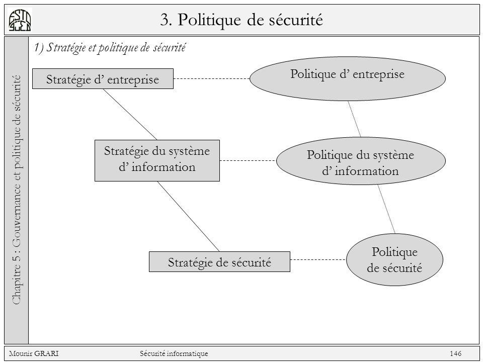 3. Politique de sécurité 1) Stratégie et politique de sécurité Chapitre 5 : Gouvernance et politique de sécurité Mounir GRARI Sécurité informatique 14