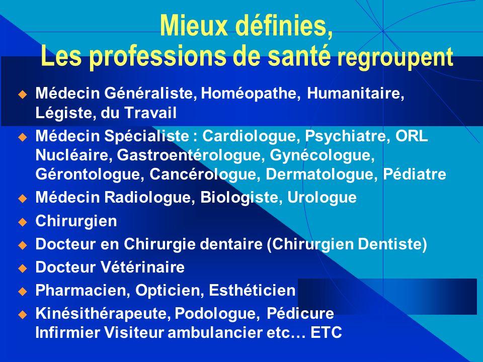 Mieux définies, Les professions de santé regroupent Médecin Généraliste, Homéopathe, Humanitaire, Légiste, du Travail Médecin Spécialiste : Cardiologue, Psychiatre, ORL Nucléaire, Gastroentérologue, Gynécologue, Gérontologue, Cancérologue, Dermatologue, Pédiatre Médecin Radiologue, Biologiste, Urologue Chirurgien Docteur en Chirurgie dentaire (Chirurgien Dentiste) Docteur Vétérinaire Pharmacien, Opticien, Esthéticien Kinésithérapeute, Podologue, Pédicure Infirmier Visiteur ambulancier etc… ETC