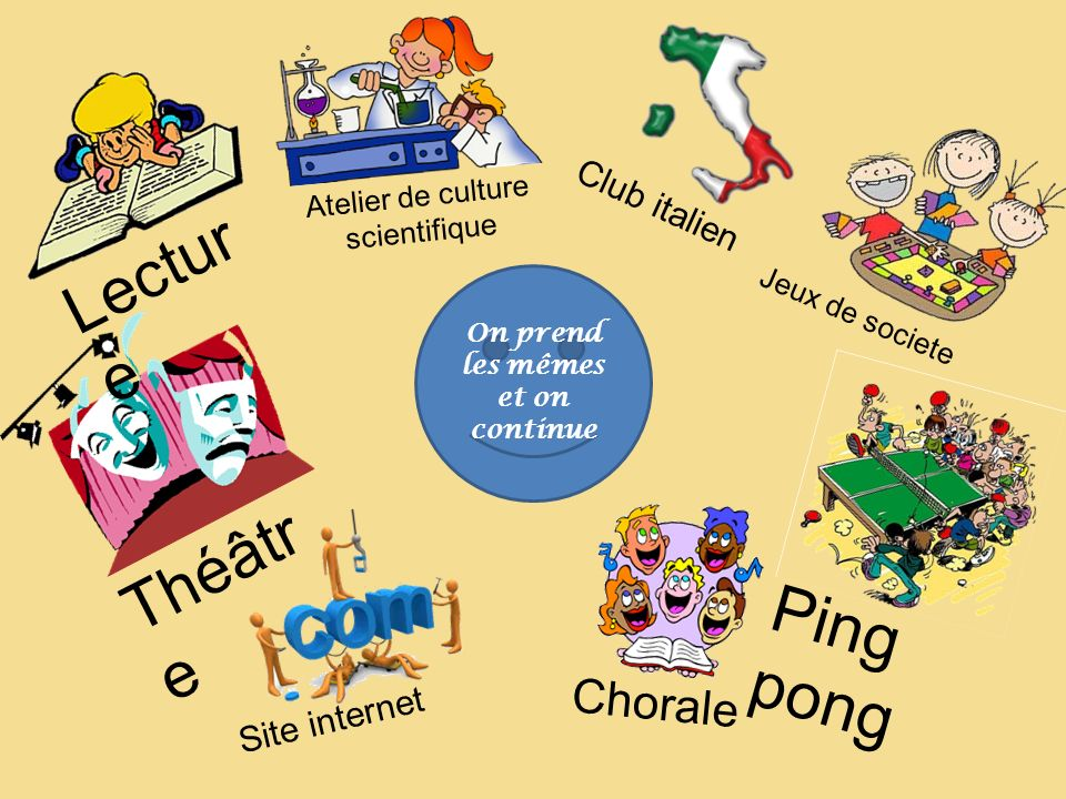 On prend les mêmes et on continue Théâtr e Atelier de culture scientifique Club italien Lectur e Site internet Jeux de societe Ping pong Chorale