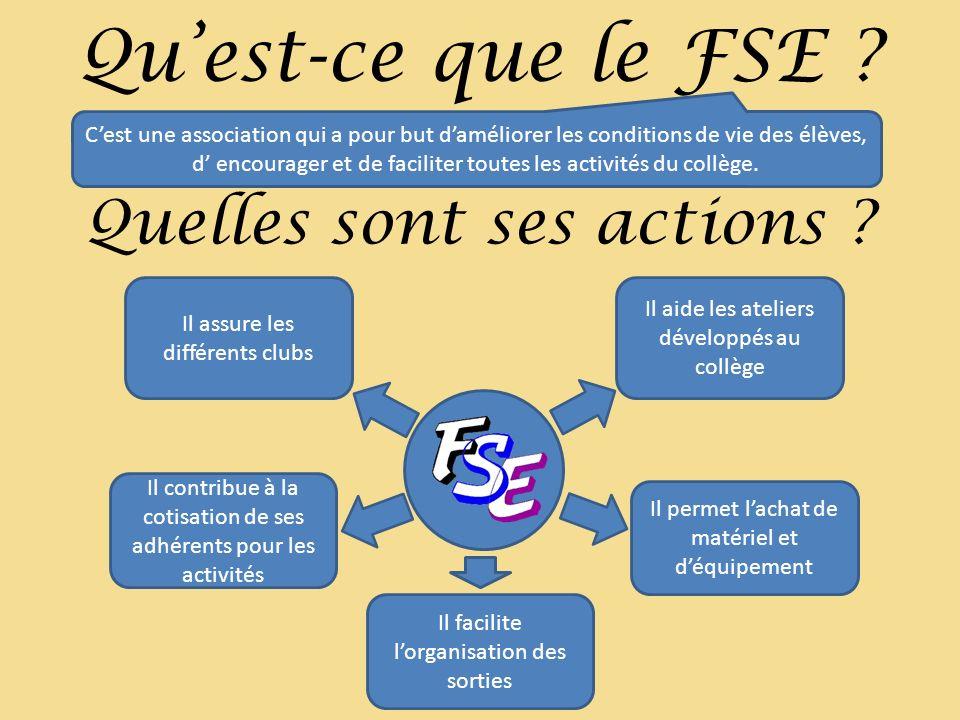 Quest-ce que le FSE ? Quelles sont ses actions ? Cest une association qui a pour but daméliorer les conditions de vie des élèves, d encourager et de f