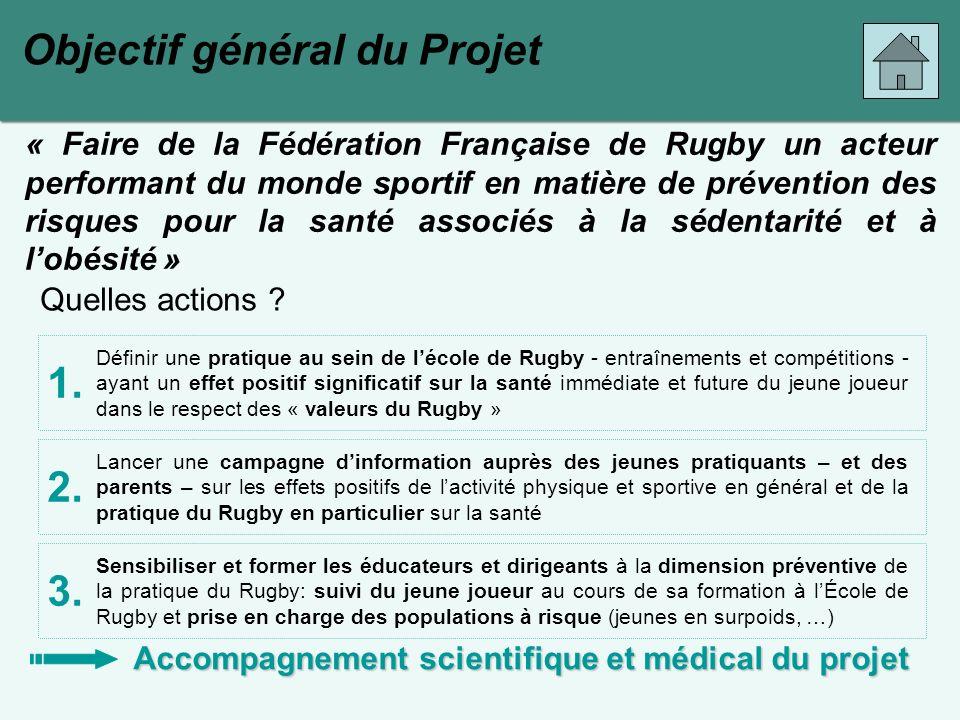 Objectif général du Projet « Faire de la Fédération Française de Rugby un acteur performant du monde sportif en matière de prévention des risques pour