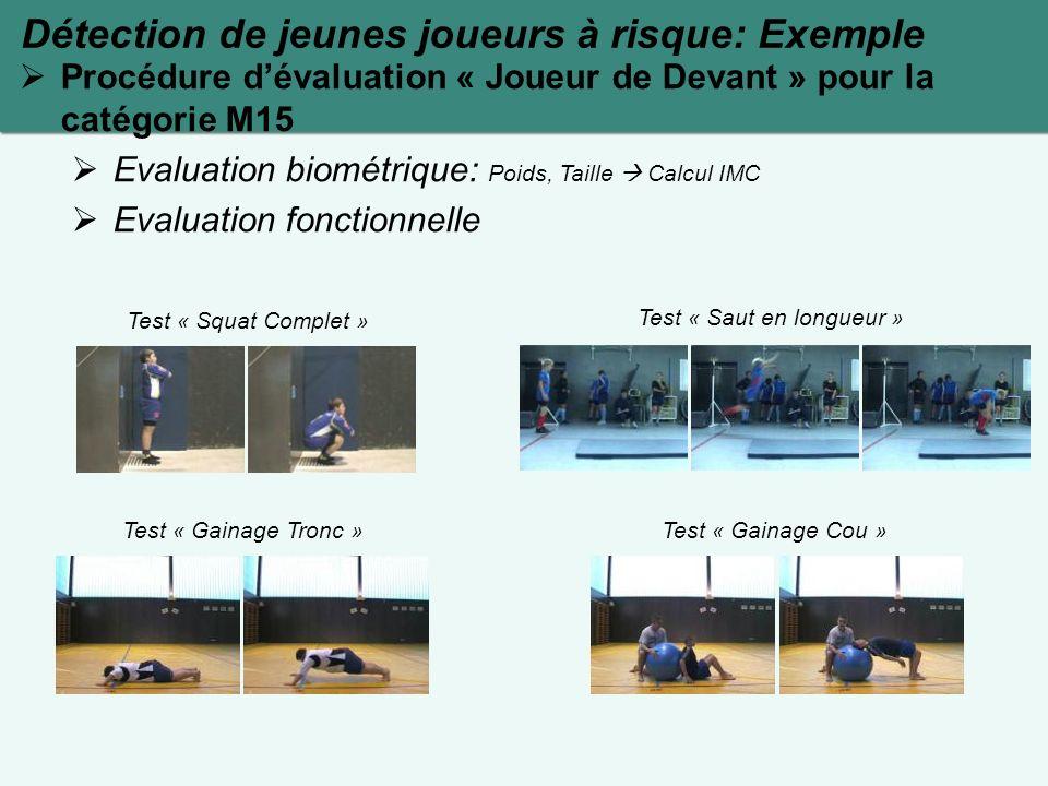 Détection de jeunes joueurs à risque: Exemple Procédure dévaluation « Joueur de Devant » pour la catégorie M15 Evaluation biométrique: Poids, Taille C