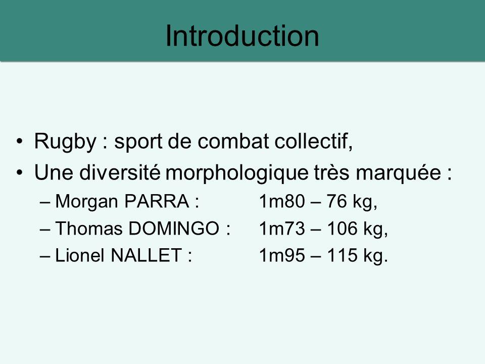 Introduction Rugby : sport de combat collectif, Une diversité morphologique très marquée : –Morgan PARRA : 1m80 – 76 kg, –Thomas DOMINGO : 1m73 – 106