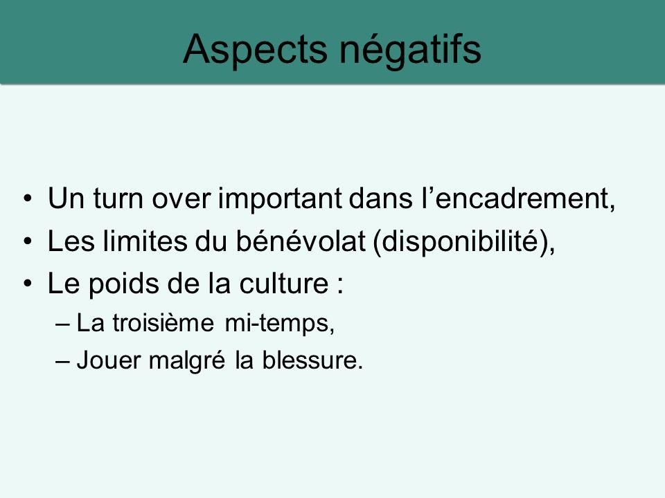 Aspects négatifs Un turn over important dans lencadrement, Les limites du bénévolat (disponibilité), Le poids de la culture : –La troisième mi-temps,