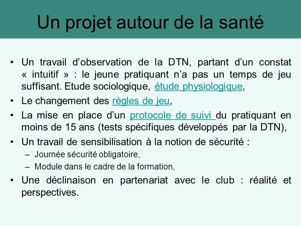 Projet FFR « Rugby Sport - Santé » Développement de la dimension préventive de la pratique au sein des écoles de Rugby Fédération Française de Rugby Direction Technique Nationale Novembre 2009