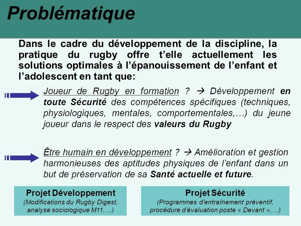 Problématique Dans le cadre du développement de la discipline, la pratique du rugby offre telle actuellement les solutions optimales à lépanouissement