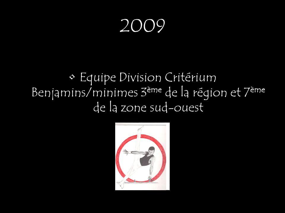 Equipe Division Critérium Benjamins/minimes 3 ème de la région et 7 ème de la zone sud-ouest