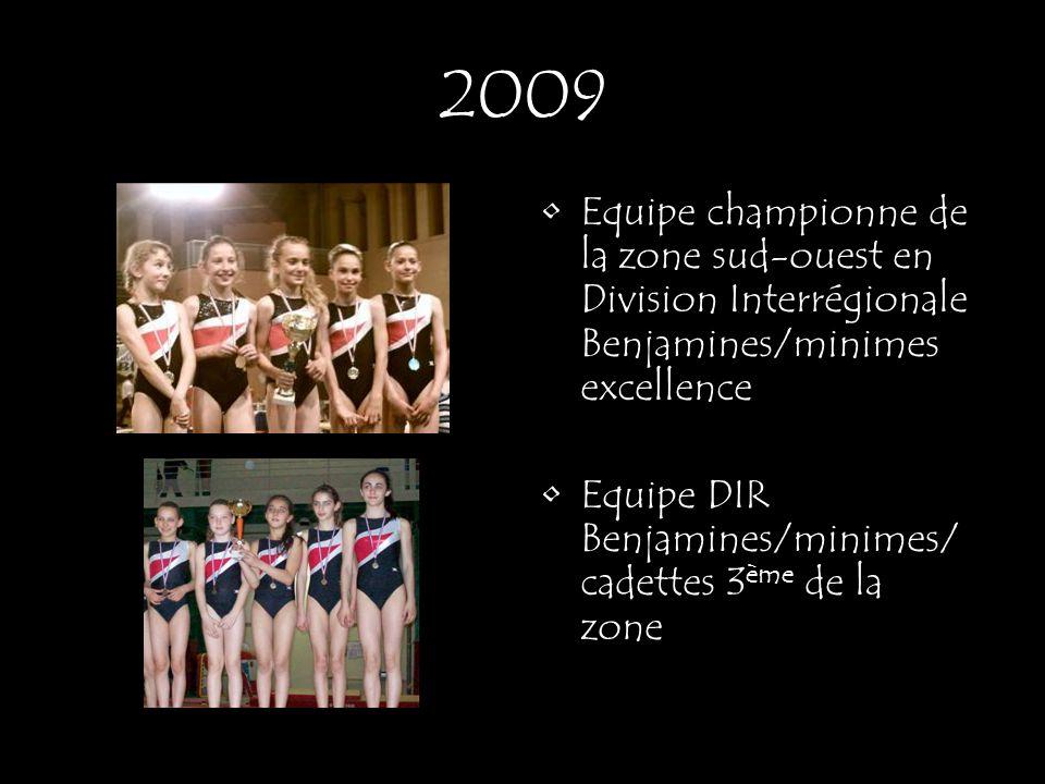 Equipe championne de la zone sud-ouest en Division Interrégionale Benjamines/minimes excellence Equipe DIR Benjamines/minimes/ cadettes 3 ème de la zo