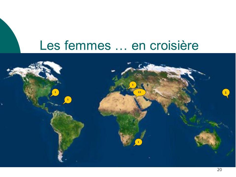 20 Les femmes … en croisière 13 1 1 1 1 1