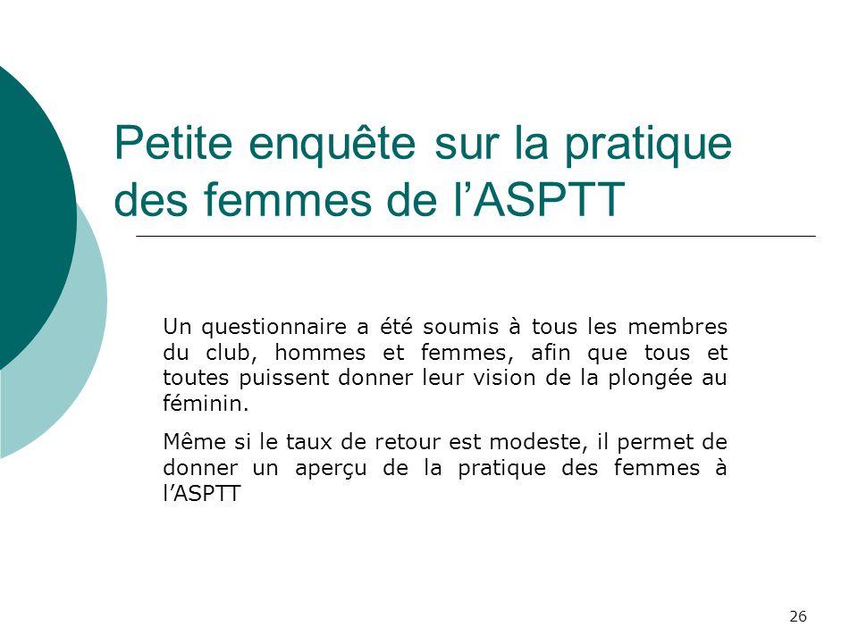 26 Petite enquête sur la pratique des femmes de lASPTT Un questionnaire a été soumis à tous les membres du club, hommes et femmes, afin que tous et to