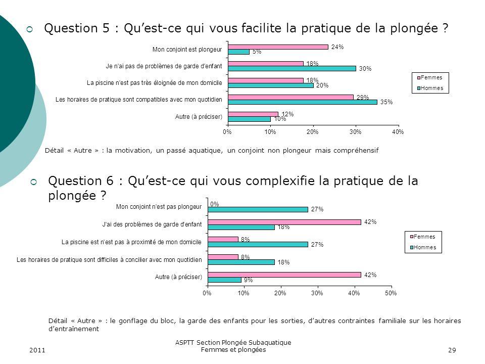2011 ASPTT Section Plongée Subaquatique Femmes et plongées29 Question 5 : Quest-ce qui vous facilite la pratique de la plongée ? Question 6 : Quest-ce