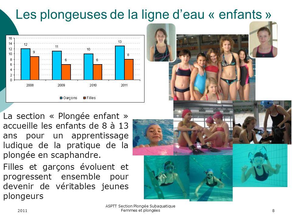 2011 ASPTT Section Plongée Subaquatique Femmes et plongées8 Les plongeuses de la ligne deau « enfants » La section « Plongée enfant » accueille les en