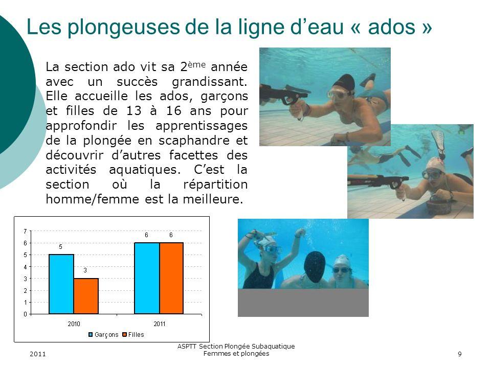 2011 ASPTT Section Plongée Subaquatique Femmes et plongées10 Les plongeuses de la ligne deau « prépa N1 » La ligne deau niveau 1 est le « vivier » du club.
