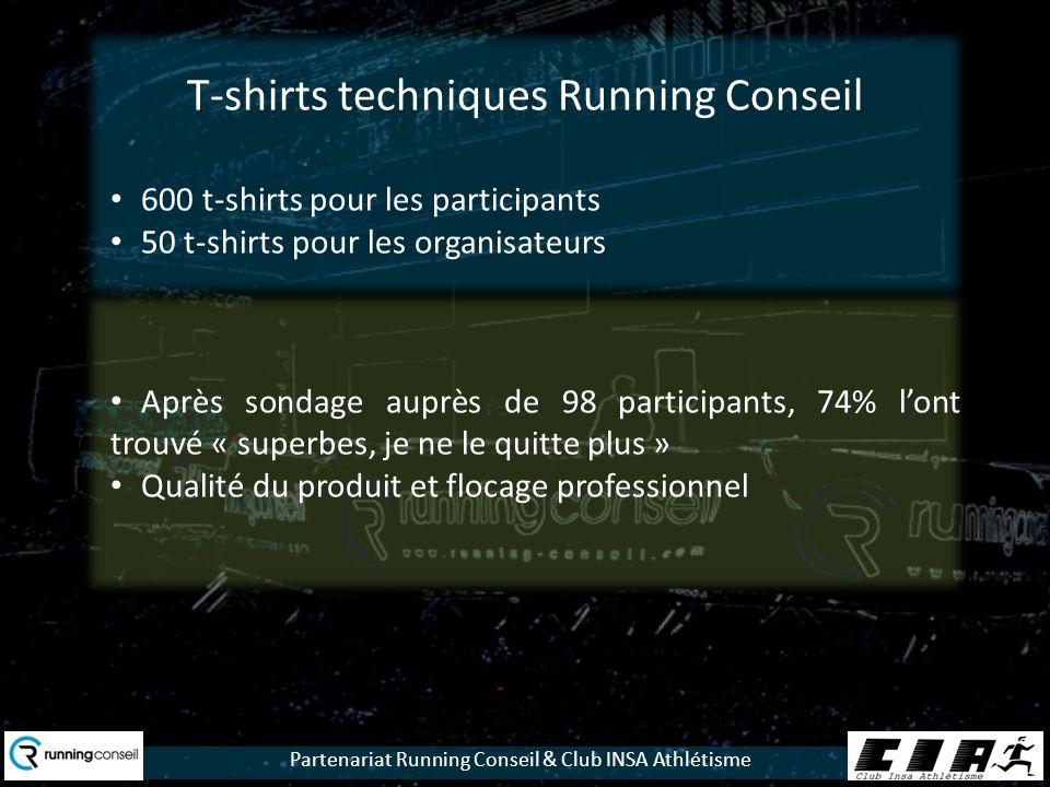 Partenariat Running Conseil & Club INSA Athlétisme T-shirts techniques Running Conseil 600 t-shirts pour les participants 50 t-shirts pour les organisateurs Après sondage auprès de 98 participants, 74% lont trouvé « superbes, je ne le quitte plus » Qualité du produit et flocage professionnel